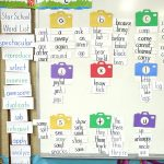 Writing Tips for Second-Grade